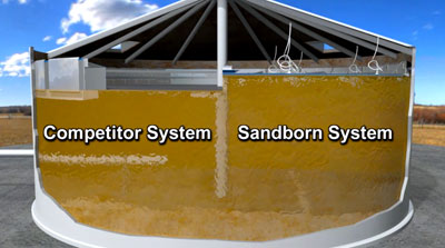 full contact roofs, efficient roof system